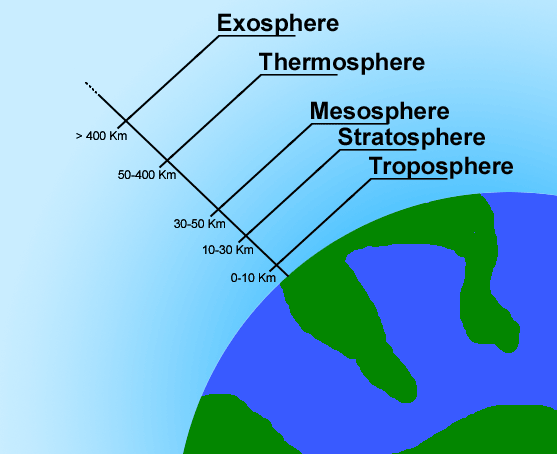 geologi adalah