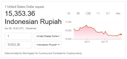 cara menghitung kurs mata uang