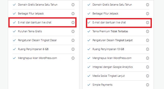 perbedaan antara WordPress.org dan WordPress.com