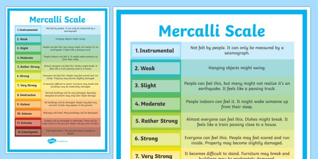Skala Mercalli