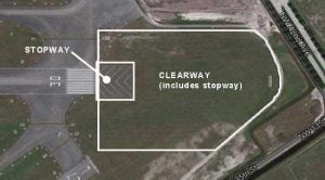 stop way and clear way in aerodrome